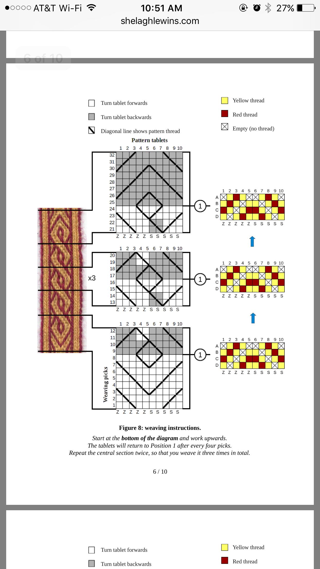 Pin de Angel Ortiz en Tablet weaving | Pinterest | Telar, Tejido ...