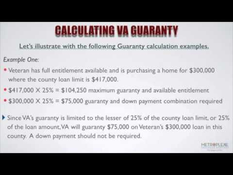 How Do You Calculate The Va Guaranty And Available Entitlement Va Mortgages Va Mortgage Loans Same Day Loans