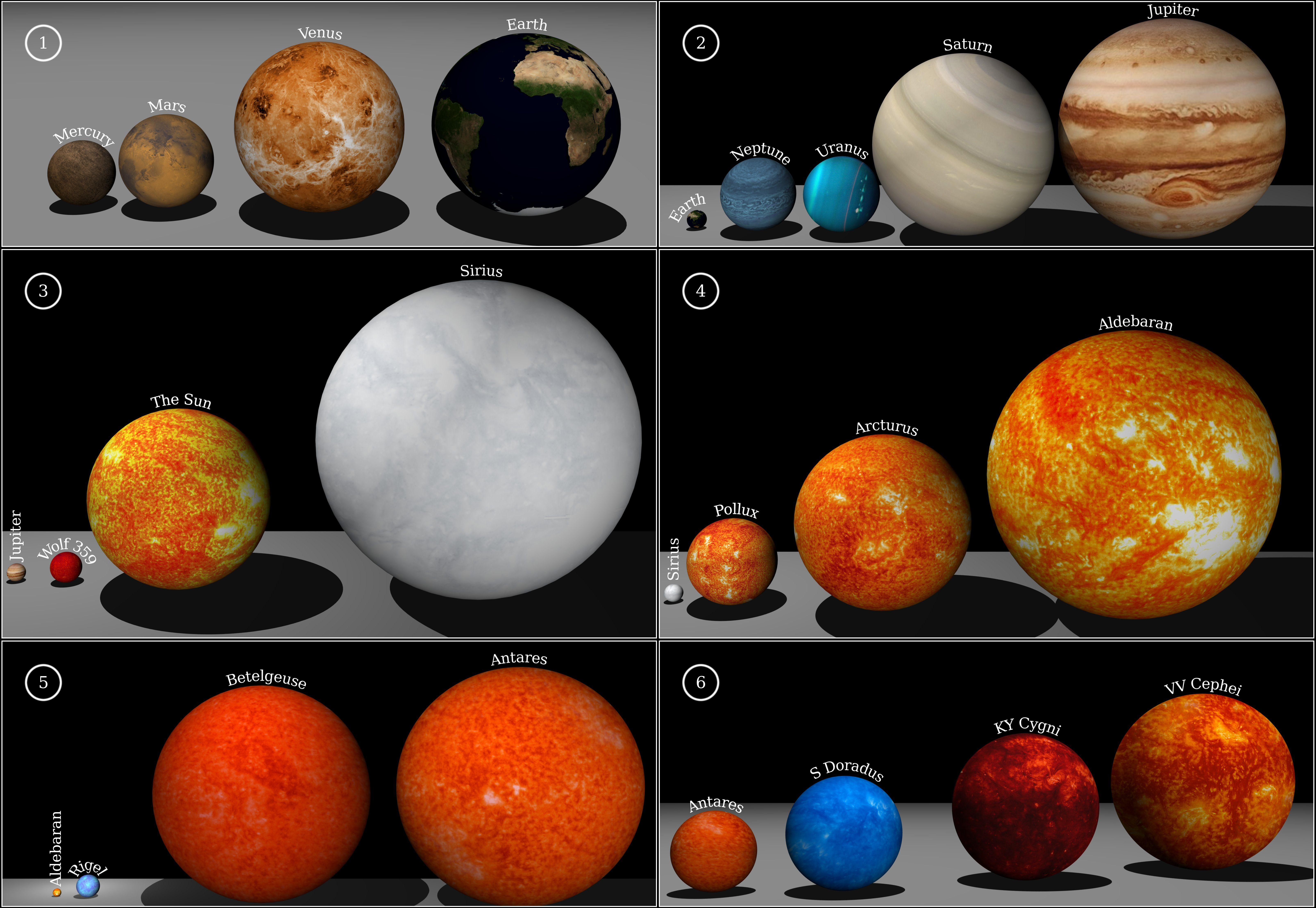 Size of the Planets and Stars. Although VY Canis Majoris is not ...