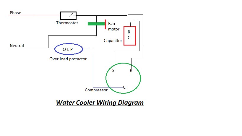 wiring diagram of refrigerator and water cooler  water