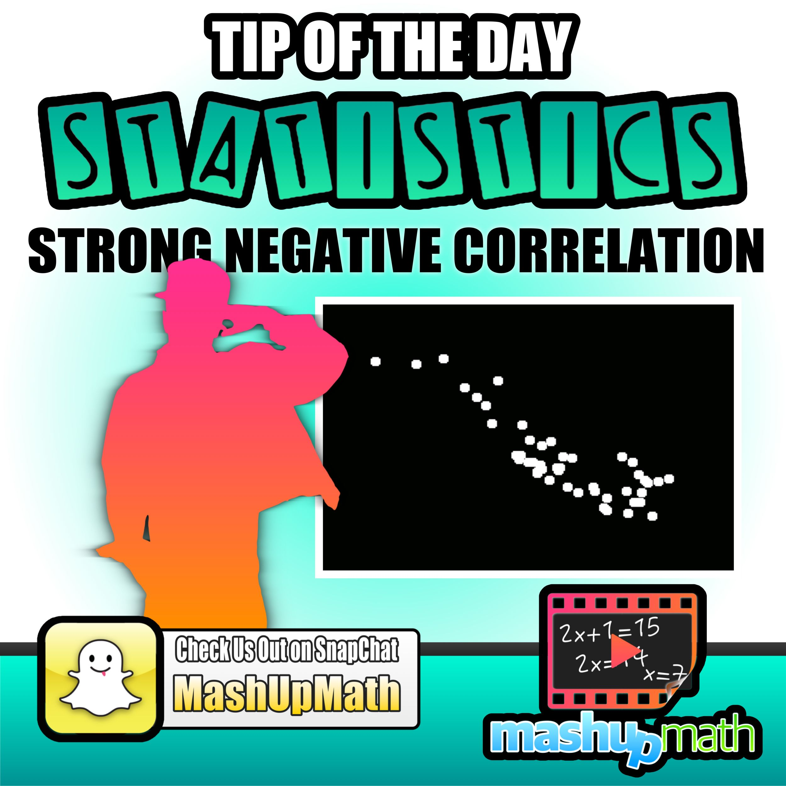 Do You Know The Difference Between Positive And Negative