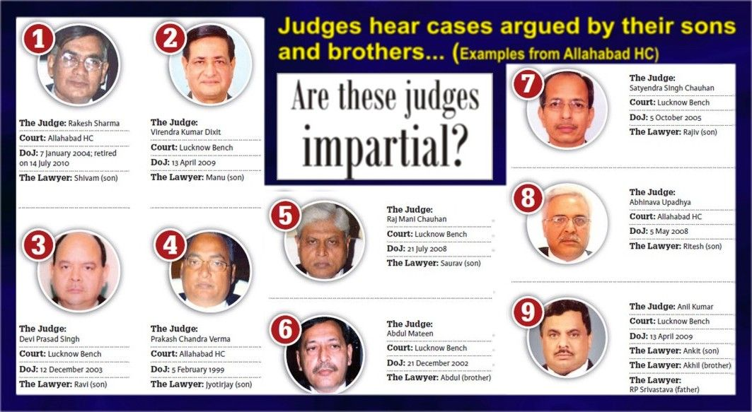 these are the names of nine uncle judges of allahabad high court