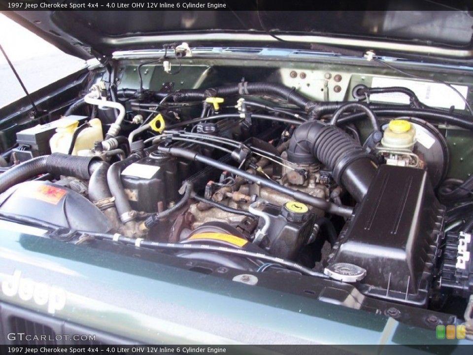 4.0 Liter OHV 12V Inline 6 Cylinder 1997 Jeep Cherokee Engine