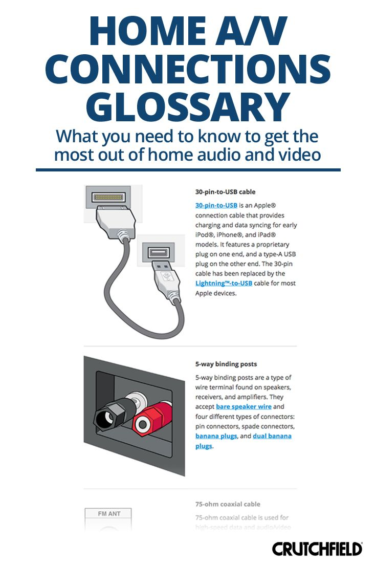 home a v connections glossary there are many types of connections you may encounter when setting up your new a v system find out what it all means  [ 735 x 1102 Pixel ]
