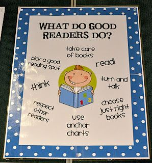 What do good readers anchor chart also charts rh pinterest