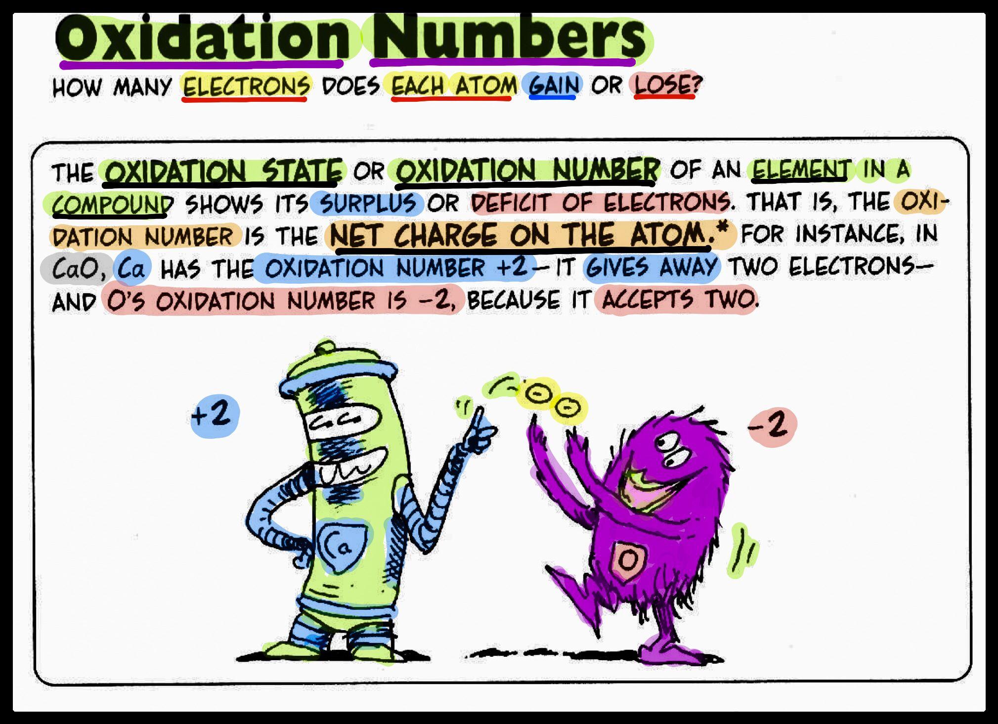 Oxidation Numbers Chemistry Biochemistry