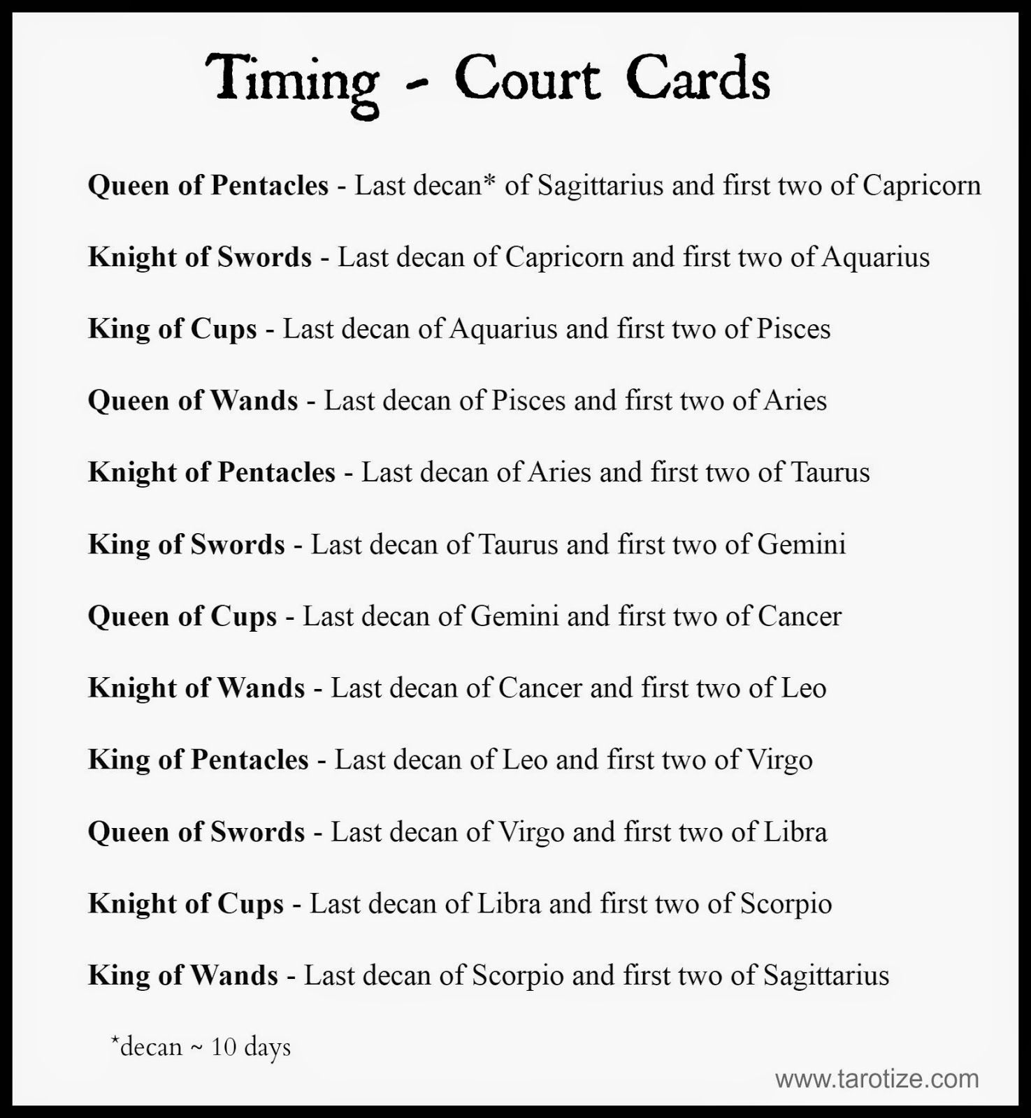 Image Result For Tarot Spread For Court Case