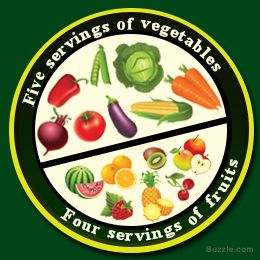 fruit and vegetable diet plan  weight loss lost weight