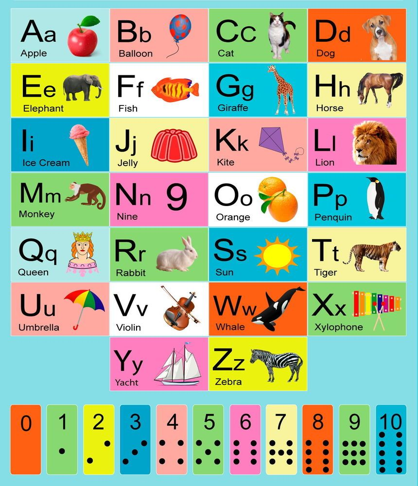 ABC Alphabet and Number Learning Table Poster for babies ...