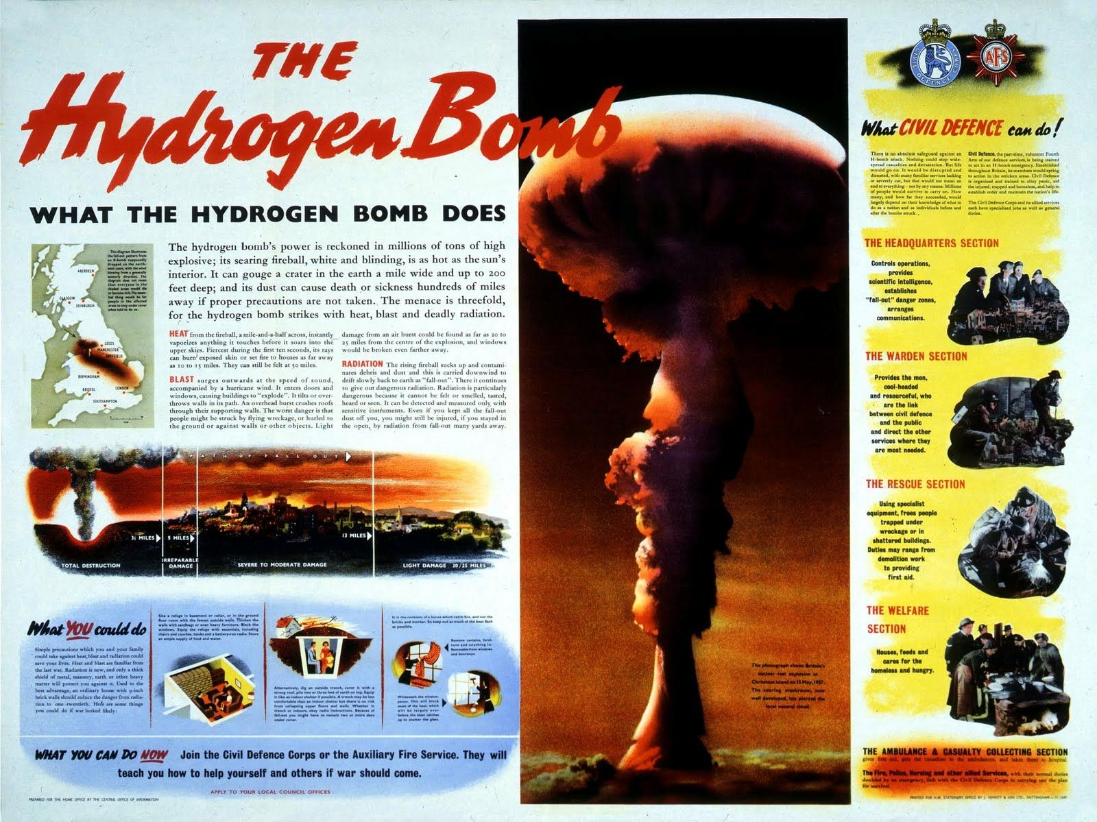Writing my research paper the hydrogen bomb and nuclear warfare