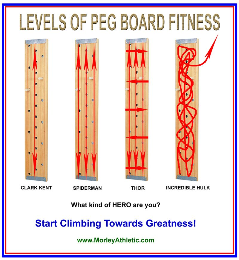 Pin On Climbing Peg Boards For Fitness