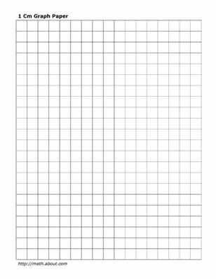 image regarding Printable Centimeter Grid Paper known as Coach Your Math Expertise With This Printable 2-Centimeter