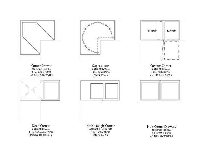 Best Corner Cabinet Studies Corner Kitchen Cabinet Corner 400 x 300