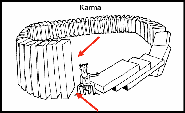 12 Little Known Laws of Karma (That Will Change Your Life). Karma is the Sanskrit word for action. It is equivalent to Newton's law of 'every action must have a reaction'. When we think, speak or act we initiate a force that will react accordingly. This returning force maybe modified, changed or suspended, but most people will not be able eradicate it. This law of cause and effect is not punishment, but is wholly for the sake of education or learning.