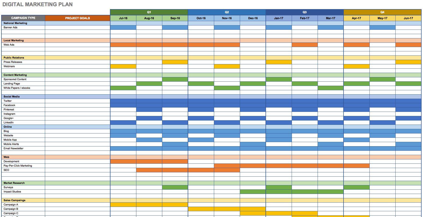 Digital Marketing Plan in Excel | merketing | Marketing