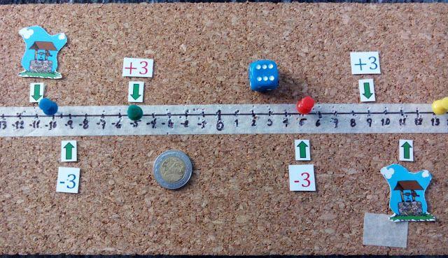 Juego didáctico: Adición con recta numérica. Matemáticas, números ...