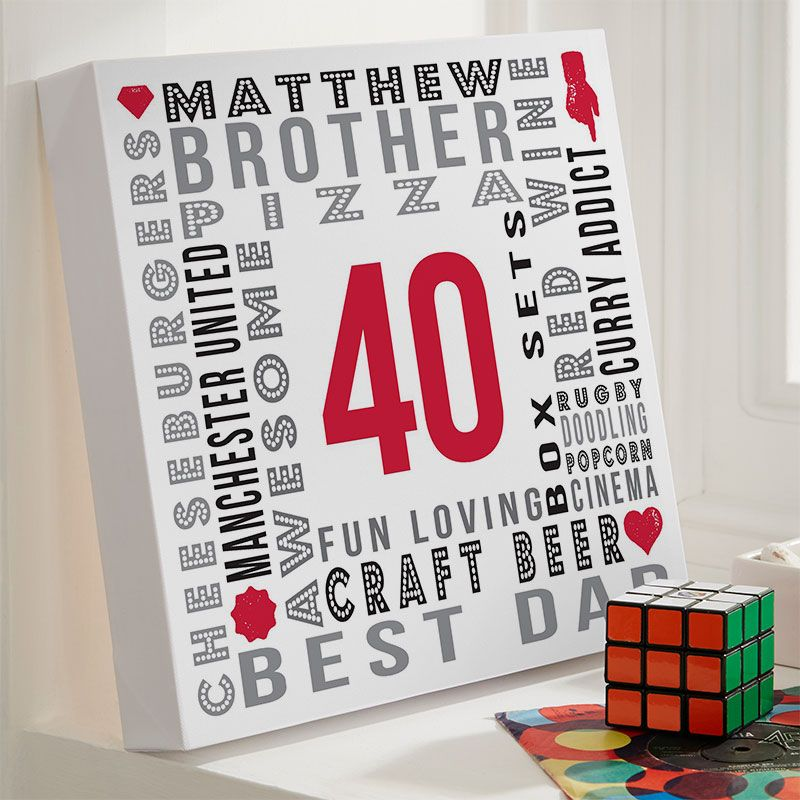 40th Birthday Gift For Him Of Personalised Age Square