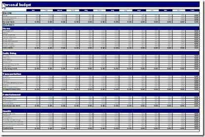 personal financial planning excel template