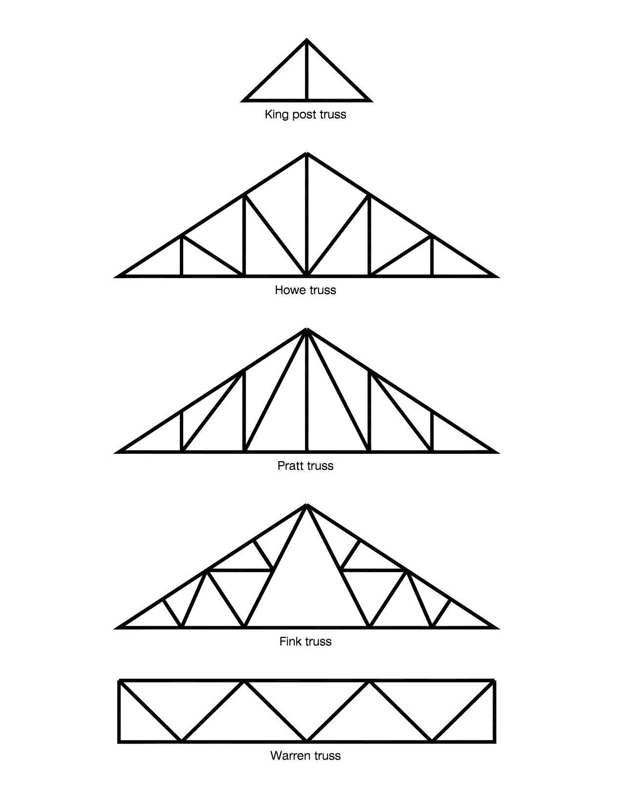 Common Roof Trusses Space Truss Roof Trusses Geometric Tattoo