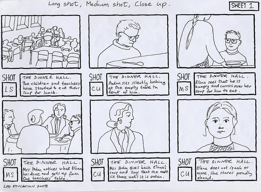 Long Shot Ls Medium Shot Ms CloseUp Cu  Storyboard
