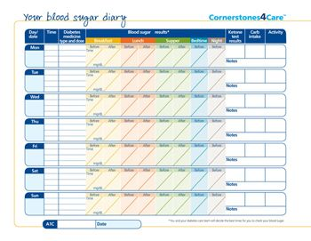 diabetic log sheets printable stay on top of your numbers