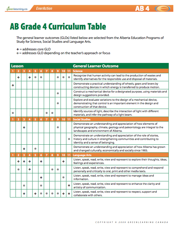 alberta grade 4 curriculum table  printable lesson plans  meets canadian curriculum  grade 4