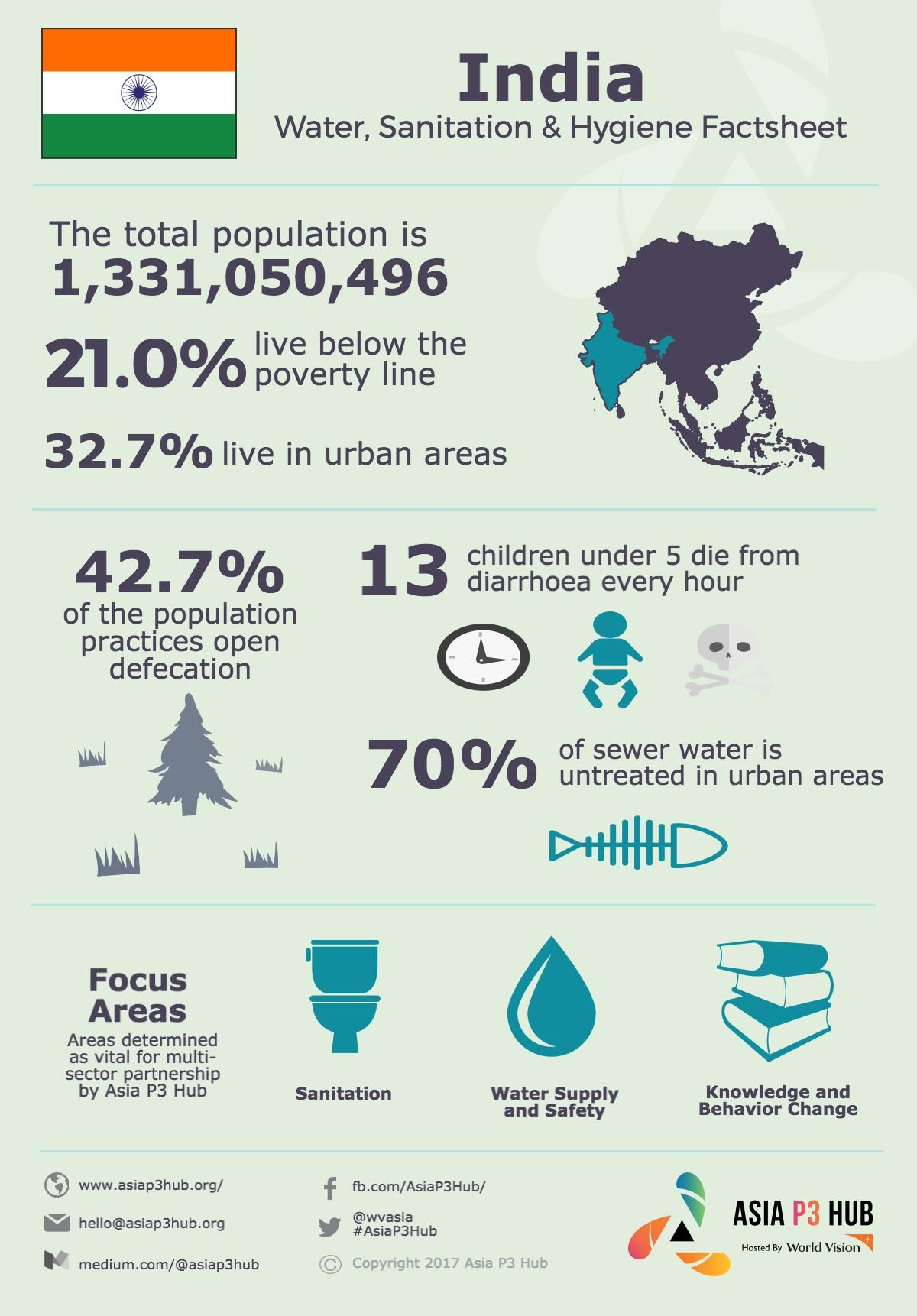 India Wash Facts Be Sure To Check Out Our Website For More