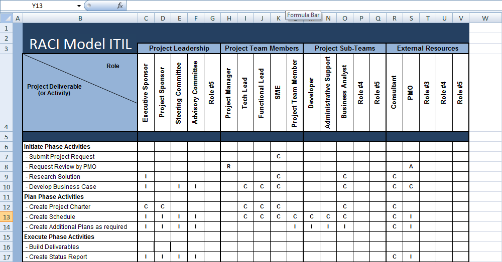 Xls raci model itil excel template microsoft excel for Raci chart template xls