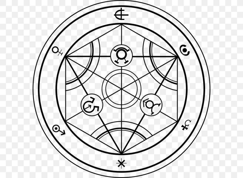 Circle Circle Human Transmutation Alchemy Tattoo Nuclear Transmutation Png Human Transmutation Alchem Alchemy Tattoo Alchemic Symbols Transmutation Circle