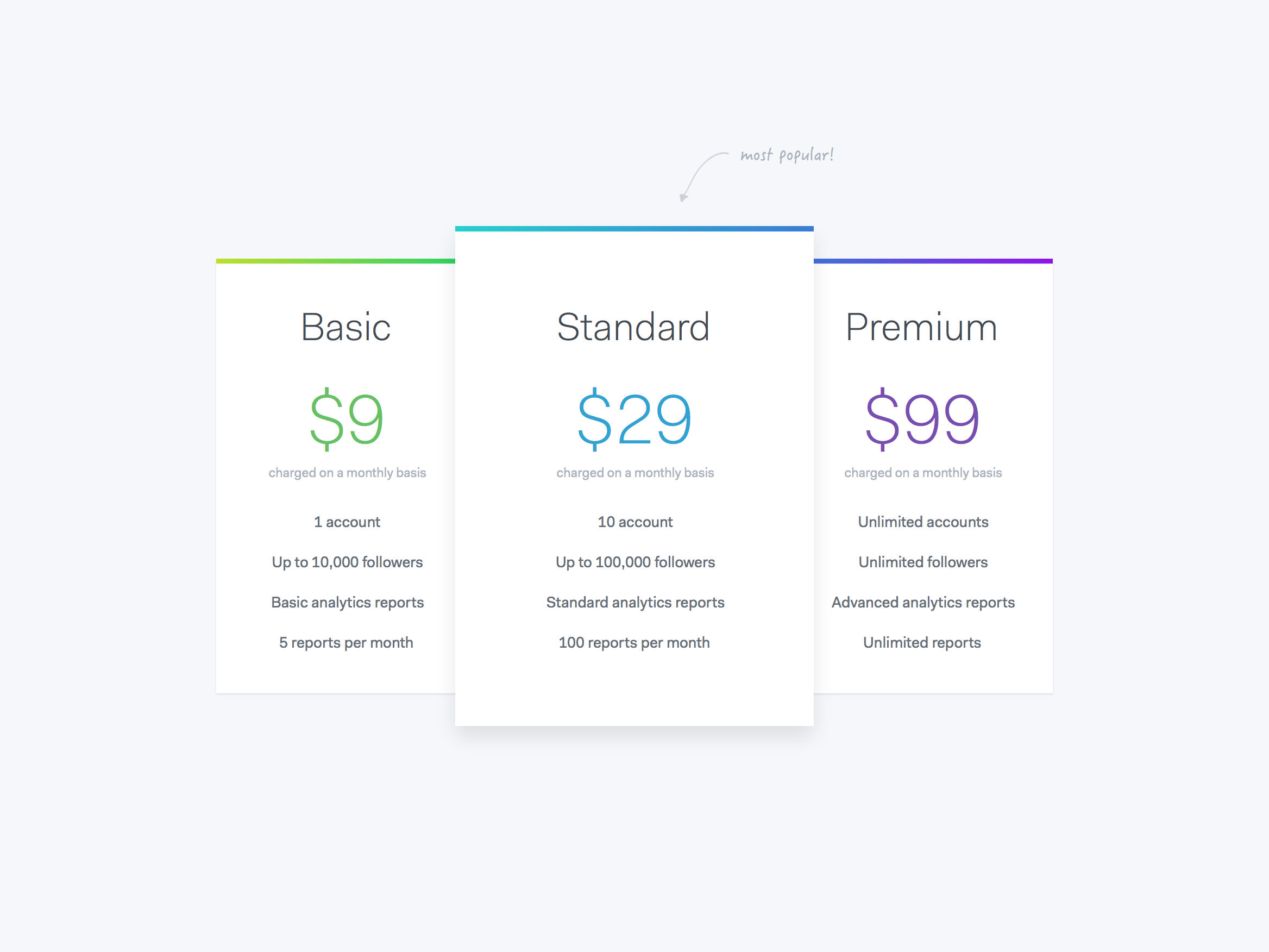 pricing_plans_pixels.png by Oliur How to plan, Price