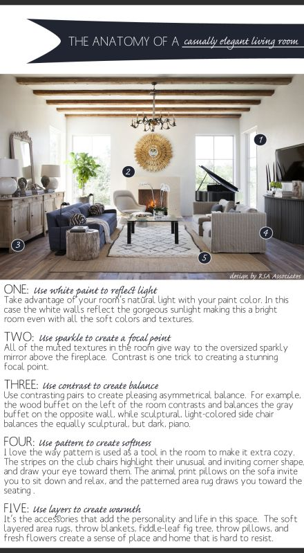 Casual Elegant Living Room: The Anatomy Of A Casually Elegant Living Room