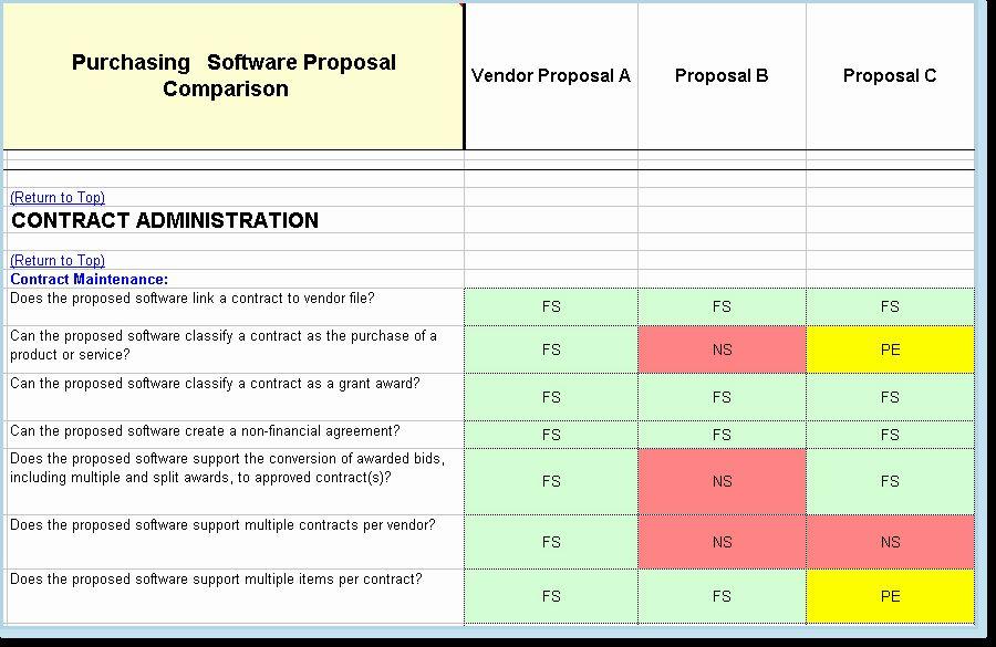 Vendor Scorecard Template Xls Unique 21 Of Rfp Scoring Template