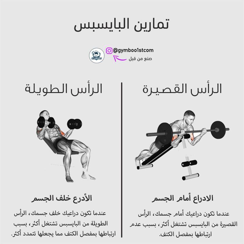 اماكن الصداع و اسبابهر Health Advice Body Health Beauty Health