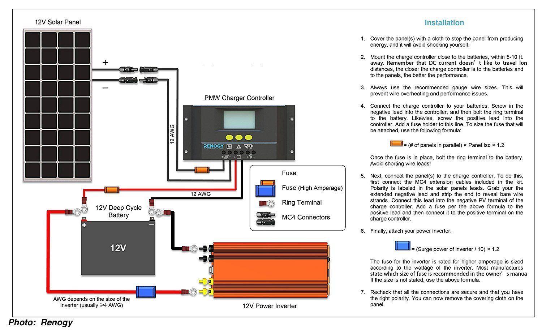 What Can A 100 Watt Solar Panel Run A Look At A Small System Solar Panels For Home Diy Solar Panel 100 Watt Solar Panel