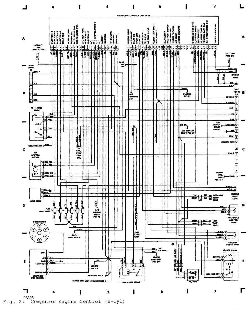 Xj wiring | Cj7 4.0 swap info | Pinterest