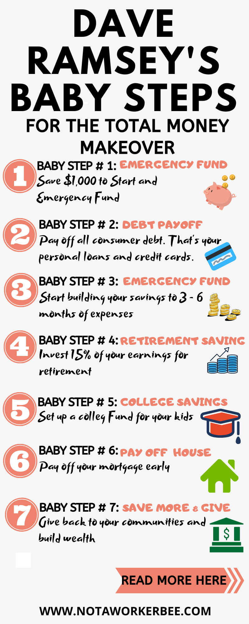 How Dave Ramsey's Baby Steps Saved My Life (With images