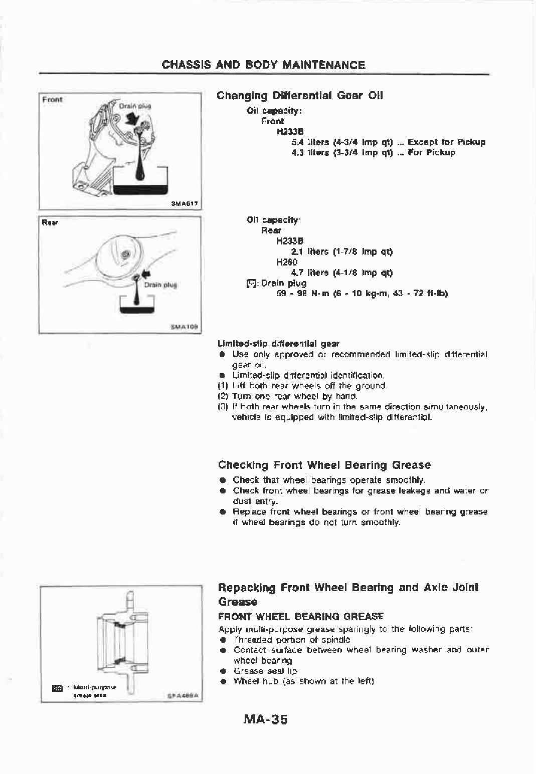 Nissan Patrol GQ Workshop Manual PDF