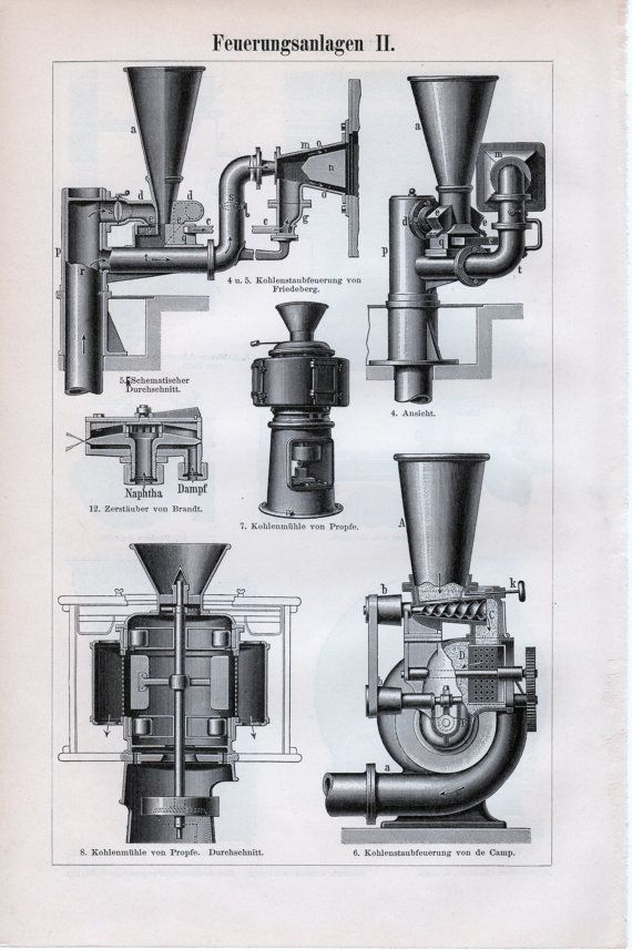 1898 Pulverized Coal Fired Boiler Print Powdered By Craftissimo