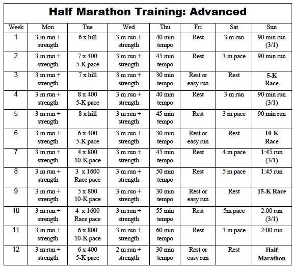 Set Personalised Training Plans To Run Faster Marathons  Half