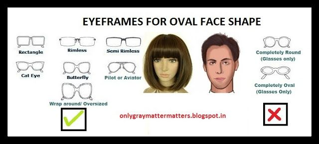 Best+Eyeglasses+for+Oval+Face | How to choose an Eyewear Frame for ...