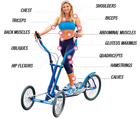 3i Best Exercise Bike No Equipment Workout Biking Workout