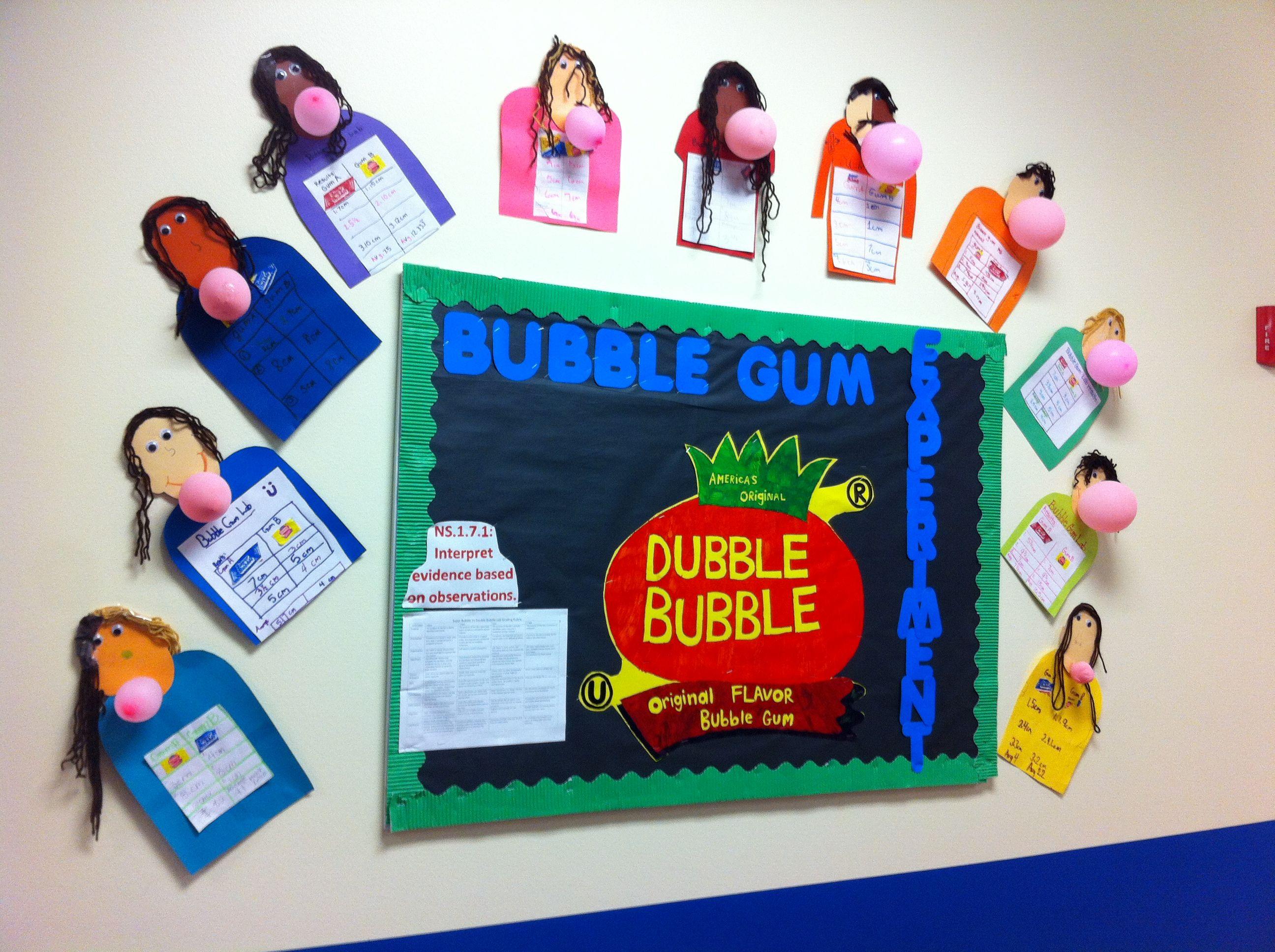 Scientific Method Lab Super Bubble Vs Double Bubble And