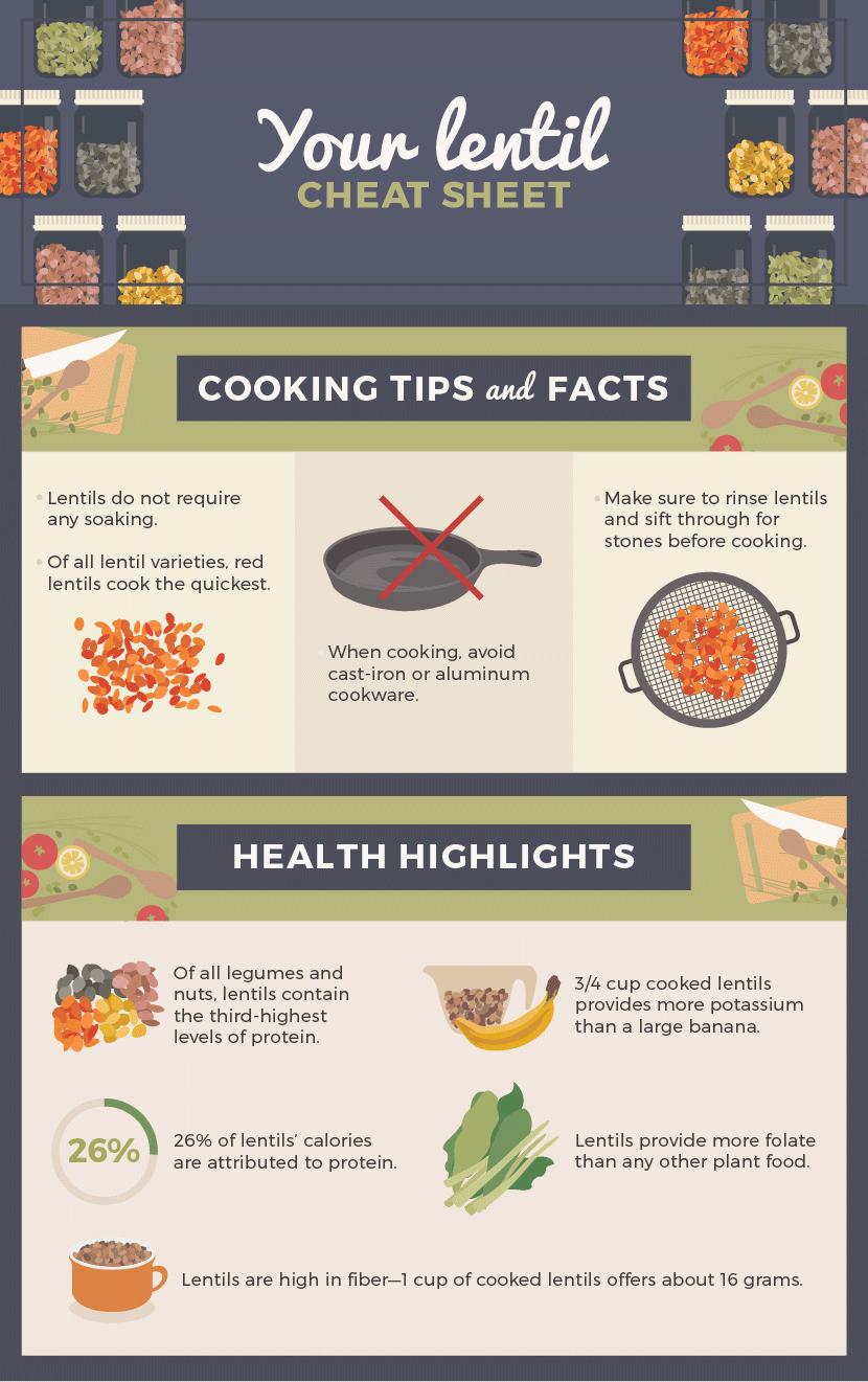 So THAT'S Why You Should Be Eating Lentils Lentil