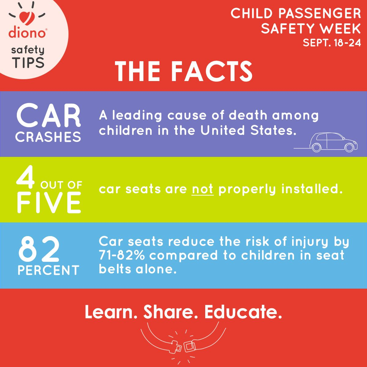 It S Child Penger Safety Week Why Is Car Seat So Important Here Are