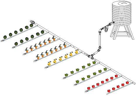 Naandanjain Desarrolla Un Sistema De Riego Por Goteo Para áreas Sin Presión Ni Energía Hydroponics Aquaponics Garden Soil