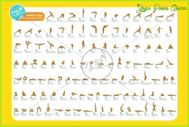 Advanced Bikram Yoga 84 Poses