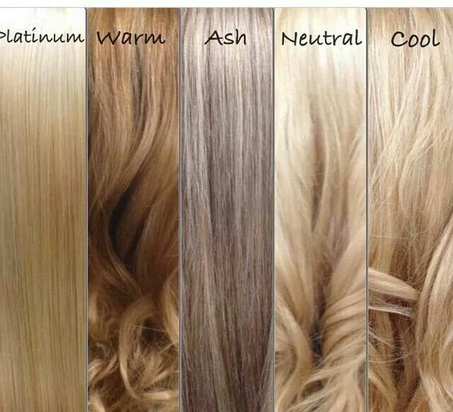 Blonde Color Chart