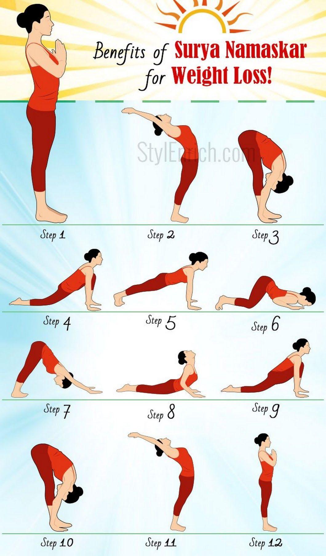 Yoga For Weight Loss Surya Namaskar Benefits