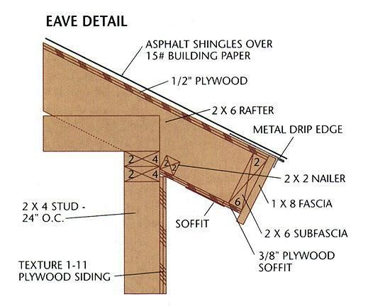 Square Cutting Roof Overhang Fascia Detail Google Search