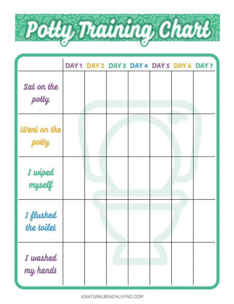 Visual Schedule Potty Training Chart Potty Training Chart Potty